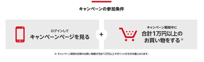 Amazonポイントアップキャンペーン参加方法