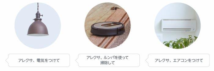 Amazon Echoの操作