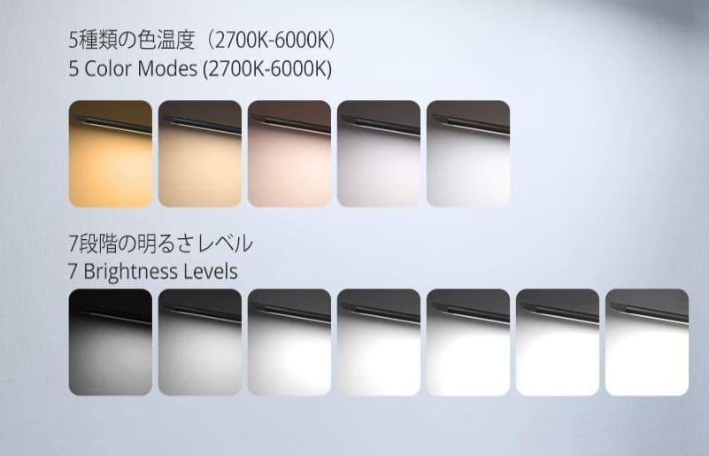Tao Tronics TT-DL13のライト